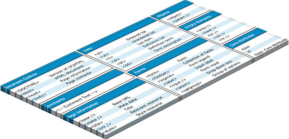 html tags cheat sheet pdf